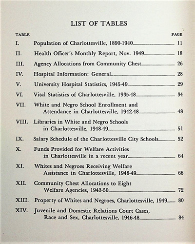 Image for A Comparative Study of Contemporary White and Negro Standards in Health, Education and Welfare, Charlottesville, Virginia